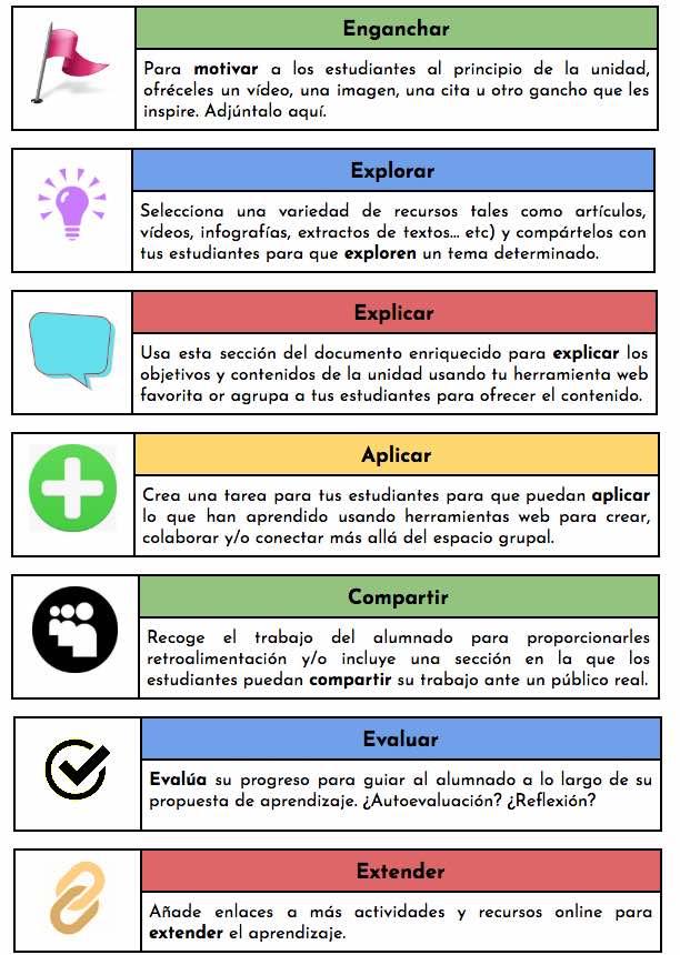Domingo Chica Pardo: diseña tareas motivantes con hiperdocumentos.